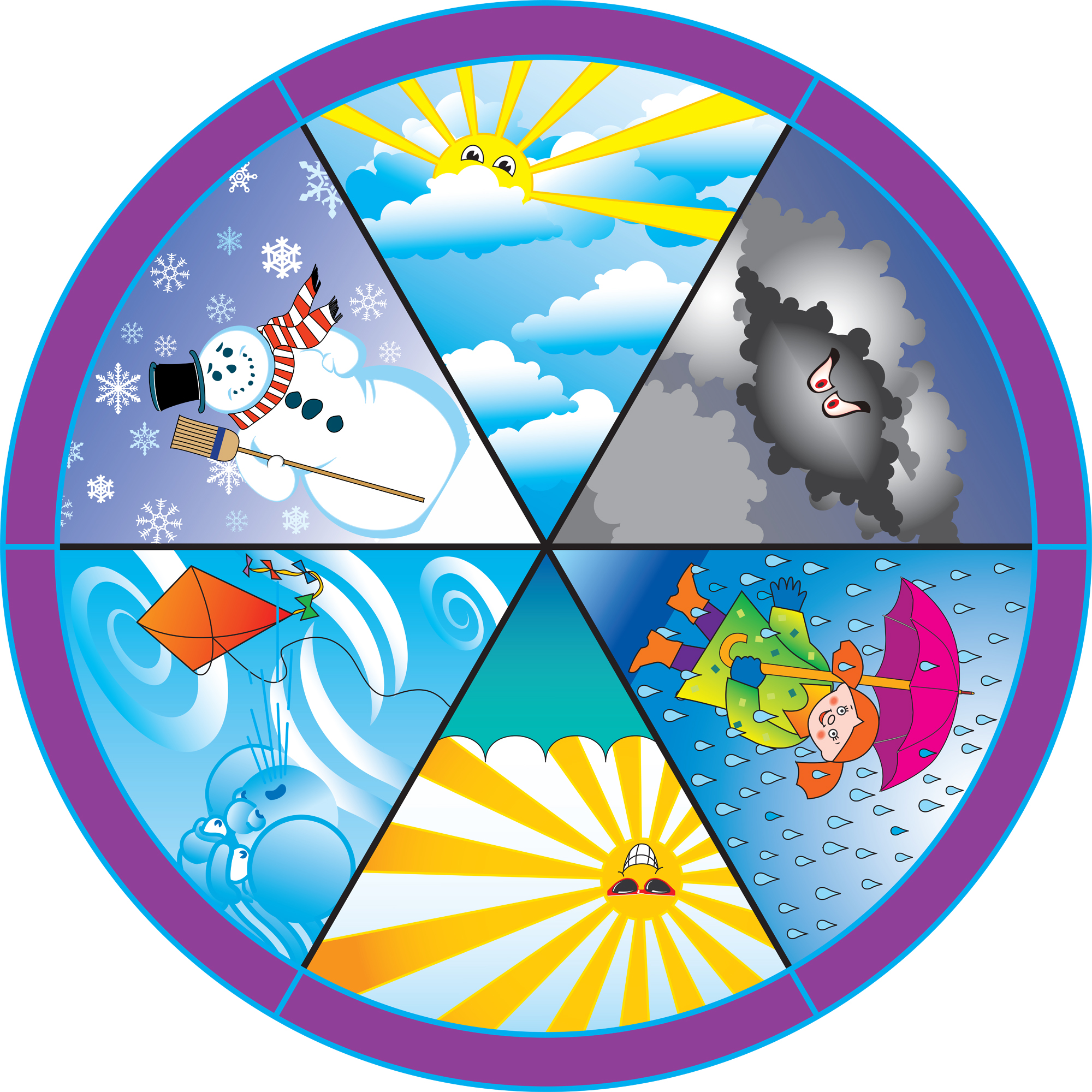 weather_wheel.jpg